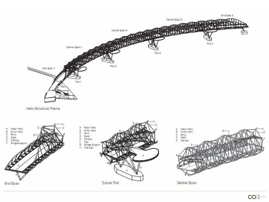 detail-helix-bridge