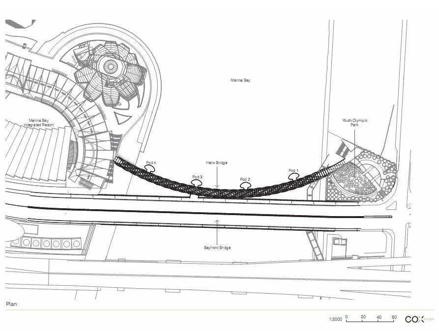 plan-helix-bridge